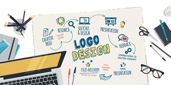Ideal-Web-Designer-logo-design-company-pakistan